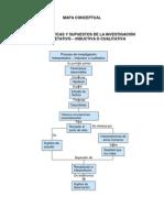 Características y supuestos de la investigación interpretativo – inductiva o cualitativa