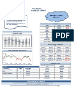 Narnolia Securities Limited Market daily diary for investor on buying, holding and selling stock market    17-12-2013