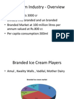 Natural Ice Cream -Introduction