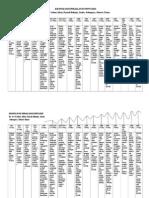 GRAFIK & Kronologis Penyakit Muryati(NEW)
