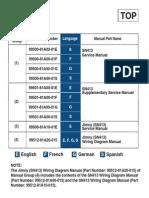 Manual List