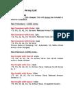 Red Nation Army List (Army Men PAZCIK)