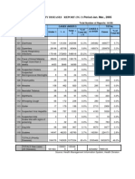 Priority Disease Report