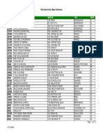 US Address List
