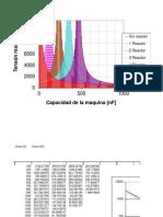 Capacidad vs tensión max TD1