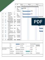 Microsoft Project - Simple Formatting_Start