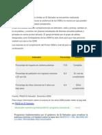 2° Investigación ODM en El Salvador.docx