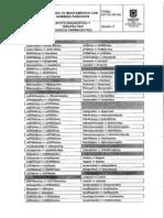 ADT-TA-370-003 Listado de Medicamentos Con Nombres Parecidos