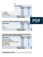 Survey National Specialty 2013