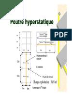 Application Poutre Hyp