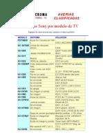 Averias Sony Por Modelo de TV(1)