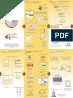 Six Sigma Roadmap v 10