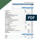 Resultados Definitivos PASO 2013 Distritos