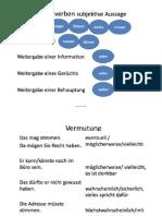 VK-Modalverben-subjektive Bedeutung.pdf