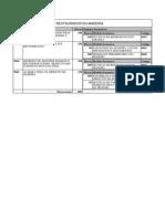 ARTM20 Mod RESTAURADOR EN MADEIRA.pdf
