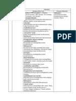 Interaksi Obat Dan Adr (Yulia Darsih 1001118)