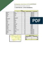 TRANSPORTE-LONGITUDES-ABC.pdf