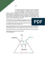Resumen Biología Molecular III