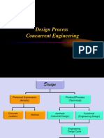 Intro Design Phases Concurrent Engr