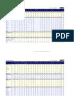 CLSA Valuation Matrix 20131127