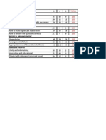 Final Evaluation Tabulation