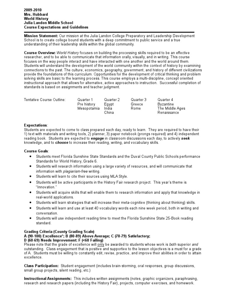 First time skydiving essay