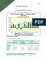 VISIÓN GENERAL DEL AGRO PERUANO.pdf