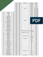 2014 Placement List