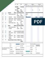 Microsoft Project - Advanced Tracking A_Start
