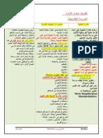 نظريات مبادئ الإدارة.docx