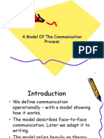 A Model Of The Communication Process