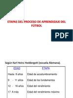 1. etapas del proceso de aprendizaje, 6 a 18 años
