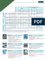 Porous Material List