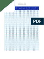 brida-awwa-c207-ring-type-class-d-slip-on-blind-2011.pdf