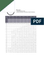 PE SDR Guide