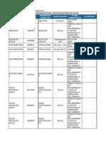Medicamentos Pos (Acuerdo 029 - 2011)