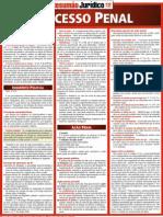 Resumão Jurídico - Processo Penal