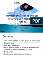 S3_Fundamental of Technical Analysis and Algorithmic Trading
