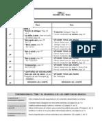 planning français 1º ESO