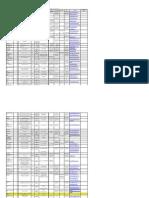 Liste Aizfet-tfz 300310