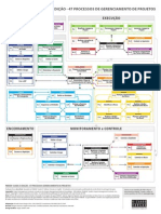 Ricardo Vargas Simplified Pmbok Flow 5ed Color Pt