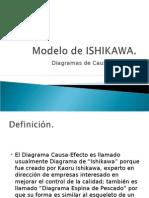 Modelo de ISHIKAWA
