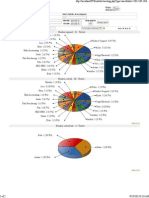 GLPI - Statistics