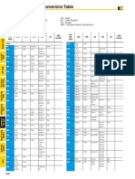 Wp Material Conv Table