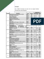 Grade e Ementário do curso de Licenciatura em Informática (IFES)