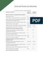 Tabla de factores de fricción de diferentes materiales