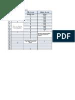 Program de Deparazitare Pelin_cuisoare_nuc Negru
