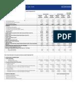 EFSL Q2FY14 Consol and Standalone Financials