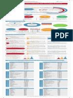 infographie-etude-google-france.pdf