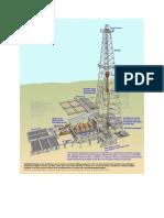 Oil n Gas Diagram